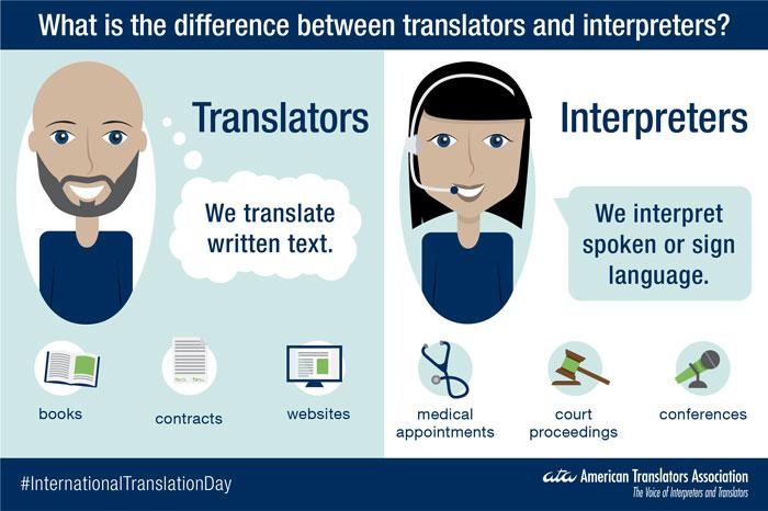 Protegido: ¿Qué diferencia hay entre traductores e intérpretes?